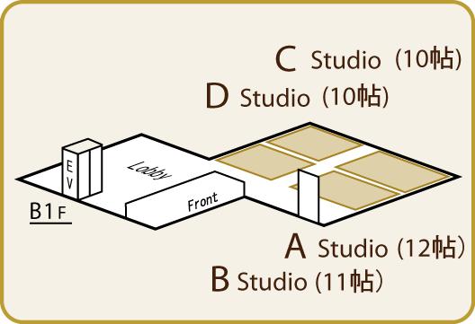 スタジオ平面図